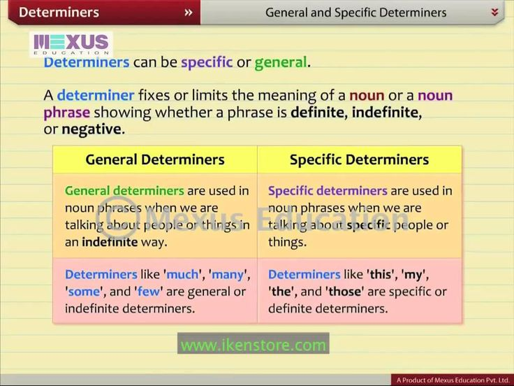 determiners and modifiers of noun phrase english language essay In the following sections we focus on the classes of elements, mostly nouns, that can function as heads of noun phrases, and on determiners modifiers are dealt with in the sections on adjective phrases and prepositional phrases, since these two are the most common realisations of the modifier function.