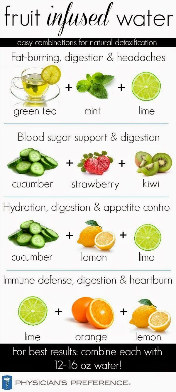 FRUIT INFUSED WATER⁑ 1) green tea + mint + lime = fat-burning, digestion & headaches. 2) cucumber + strawberry + kiwi = blood sugar support & digestion. 3) cucumber + lemon + lime = hydration, digestion & appetite control. 4) lime + orange + lemon = immune defense, digestion & heartburn. *For best results combine each with 12-16 oz. water.