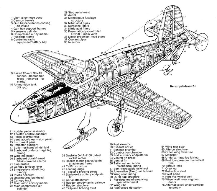 350 Best Images About Wwii Aircraft Cutaways Amp Technical