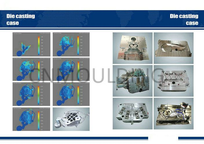 China Die Casting Guide