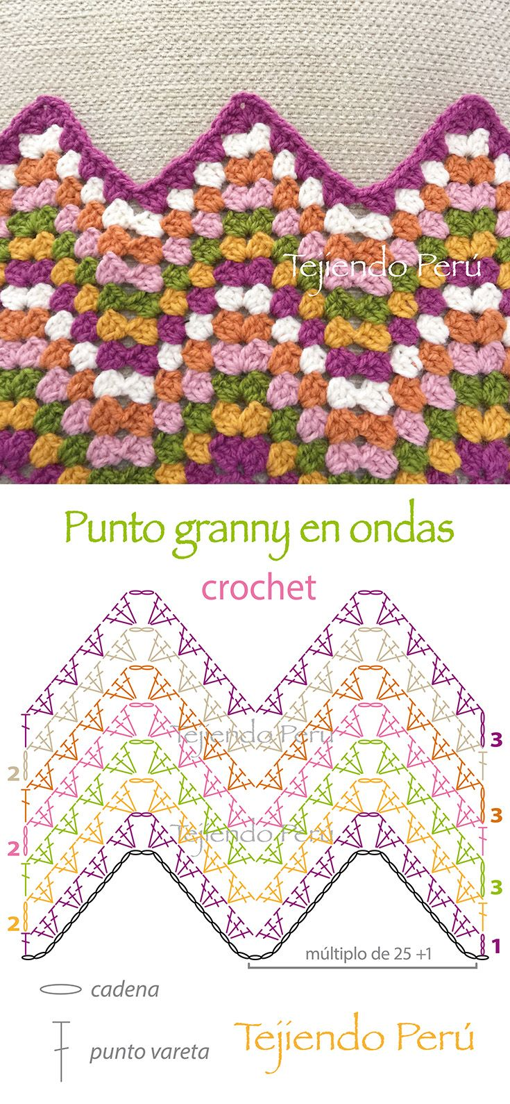 Find This Pin And More On Puntos Fantas�a En Crochet  Crochet Stitches  Crochet: Granny Ripple