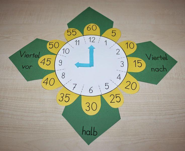 Mathe in der Grundschule: Uhrzeit