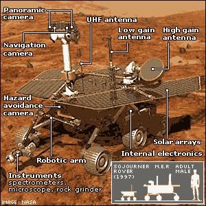 Nasa's Spirit rover