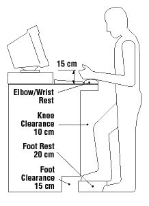 standing desk FAQs http://www.ccohs.ca/oshanswers/ergonomics/standing/standing_basic.html