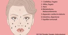Il viso è la mappa della salute, come gli occhi sono lo specchio dell'anima. Non solo le emozioni si riflettono sulla faccia, ma questa delicata parte del corpo mostra anche i segni del nostro stato di salute. Quando i medici parlano con i pazienti guardandoli negli occhi, non è solo per creare u...