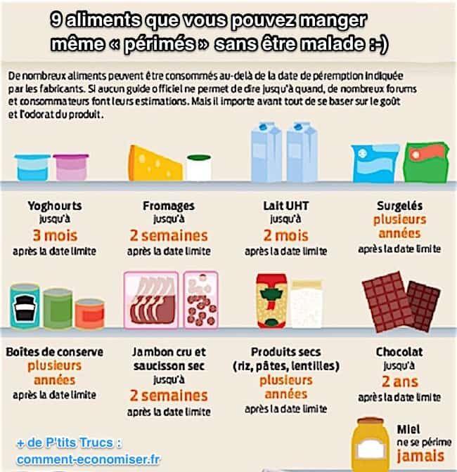 Certains aliments peuvent se garder (et se manger) au-delà de la date indiquée sur le paquet, sans mettre votre santé en danger. Ça tombe bien parce que jeter de la nourriture, c'est du gaspillage et on n'aime pas ça !  Découvrez l'astuce ici : http://www.comment-economiser.fr/9-aliments-que-vous-pouvez-manger-meme-perimes-sans-malade.html?utm_content=buffer1e950&utm_medium=social&utm_source=pinterest.com&utm_campaign=buffer