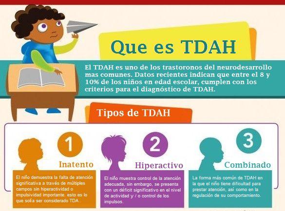 Resultado de imagen para Hiperactividad (TDAH)