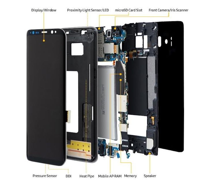 samsung-1 ¿Será el Samsung Galaxy S8 el mejor smartphone del 2017?