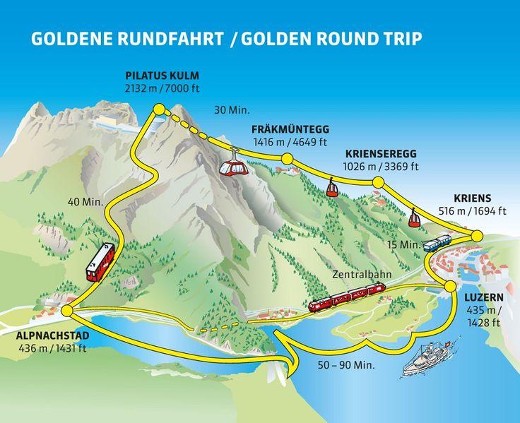 Golden Round Trip - Pilatus Bahnen