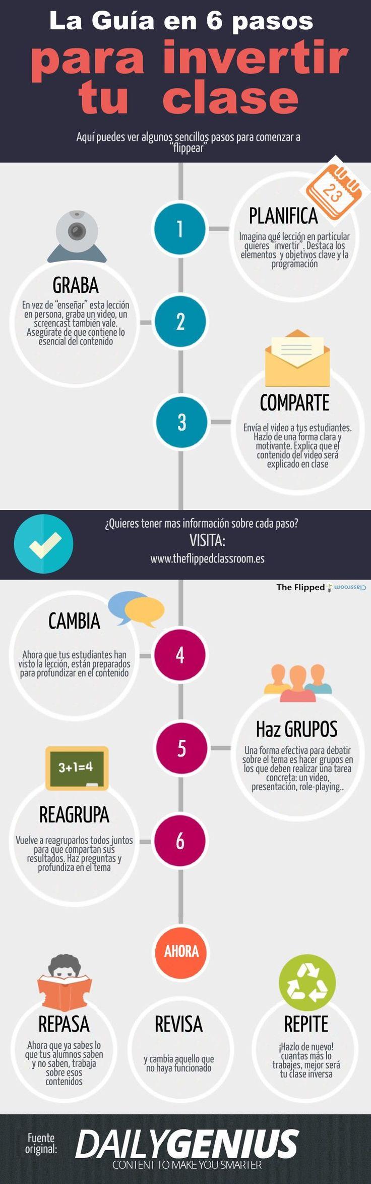 """Hola: Compartimos una interesante infografía sobre """"6 Pasos para Invertir tu Clase"""" Un gran saludo.  Fuente: theflippedclassroom.es  Enlaces de interés: Clase Tradicional vs Clase Inver..."""