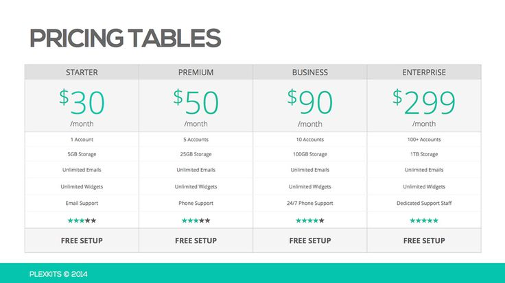 20 Best Designed Pricing Comparison Table Examples Price Tables - price chart template
