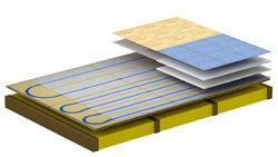Att välja rätt golvvärme är viktigt för att minska energiförbrukningen och spara pengar. Här får du tips och råd.