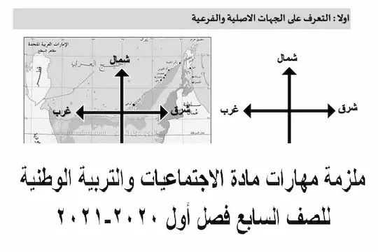 Pin By Mdrsa Uae On مناهج الصف السابع الاماراتى Social Studies Math School