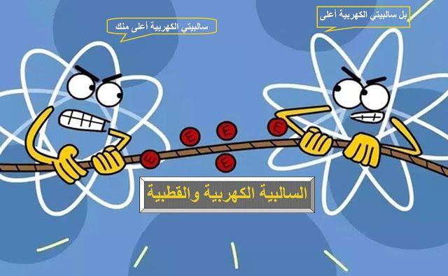 الكهروسالبية والقطبية لتحديد نوع الرابطة Comics Peanuts Comics