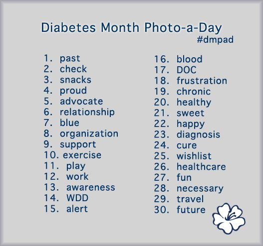 National Diabetes Awareness American Month Diabetes ... Month? - Six Until Me - diabetes blog