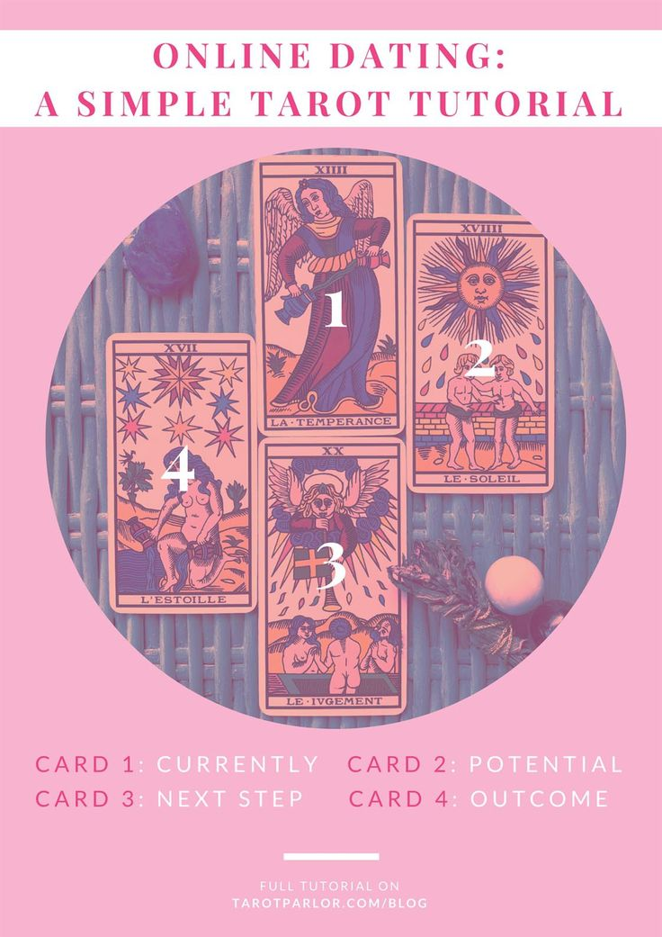 Using Tarot for Online Dating Tips & Spreads by Online