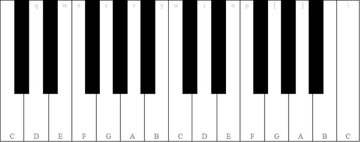 play single notes or chords with computer keyboard or mouse (two octaves)