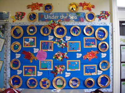 Porthole Display, classroom Display, seaside, sea, octopus, water, shell, crab, under the sea, Early Years (EYFS), KS1 & KS2 Primary Teaching Resources