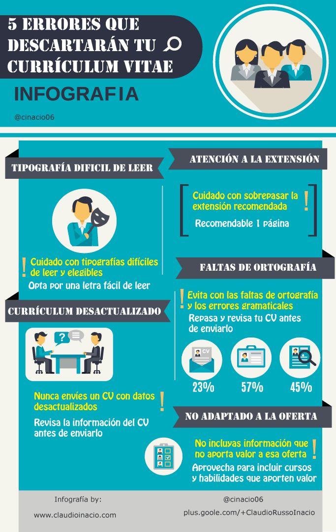 Hola: Una infografía con 5 errores que descartarán tu Curriculum. Vía Un saludo