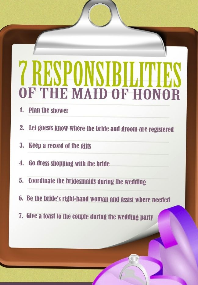 7 Responsibilities Of The Maid Honor I M On It Can T Believe My Sisters Getting Married