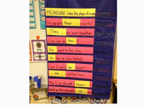 Looking for a fun way to teach pronouns? This shares a fun pocket chart activity when introducing pronouns, anchor chart examples, a fun craft too!