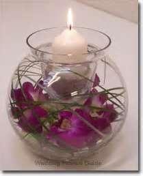 Image Result For Bravit Candle
