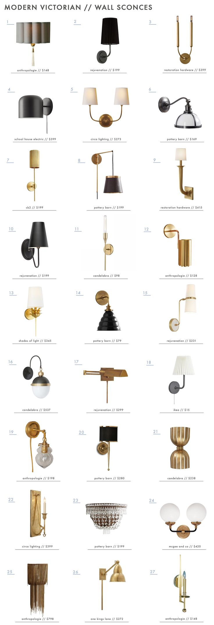Emily Henderson Modern Victorian Trend Lighting Wall Sconce Roundup