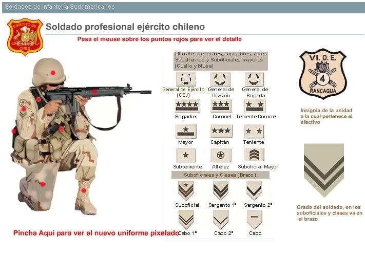 Soldado Pro