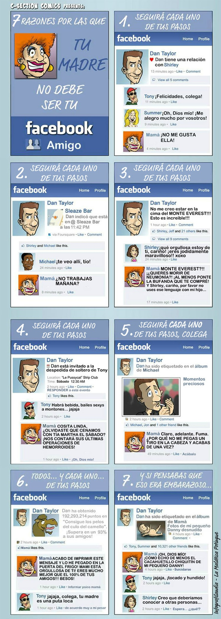 B1/C2 - ¿Aceptarías a tu madre (o a tu padre) en Facebook?