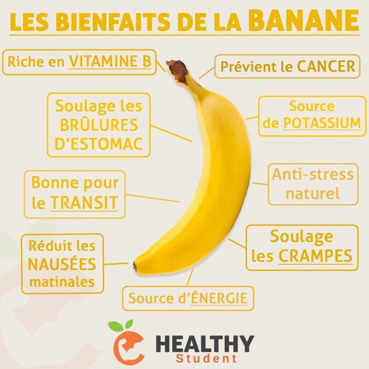 La banane, LE fruit du sportif, à consommer sans modération ! Privilégiez la BIO évidemment. | Healthy Student, Facebook