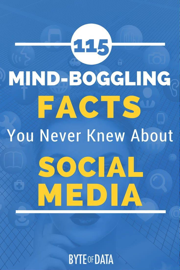 115 Mind-Boggling Facts You Never Knew About Social Media [INFOGRAPHIC] https://byteofdata.com/social-media-facts-infographic/