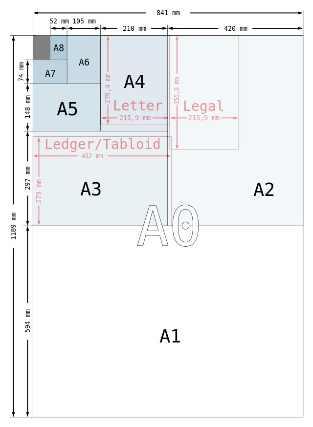 Clean Life and Home: How to Resize a Letter Size Printable!