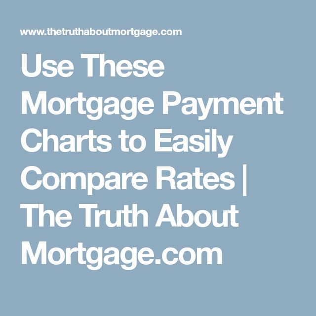 Use These Mortgage Payment Charts to Easily Compare Rates | The Truth About Mortgage.com