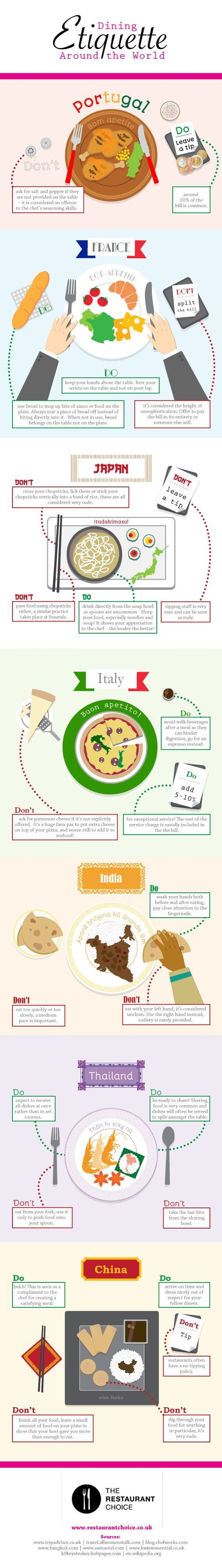 Every International Dining Rule You Need To Know, In One Chart. http://www.huffingtonpost.com/2015/06/29/dining-around-the-world-rules-for-dinner-international_n_7648134.html?utm_hp_ref=tw