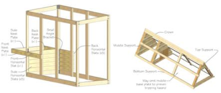 Making A Chicken Coop Out Of Old Pallets… | http://www.ecosnippets.com/livestock-animals/chicken-coop-out-of-old-pallets/