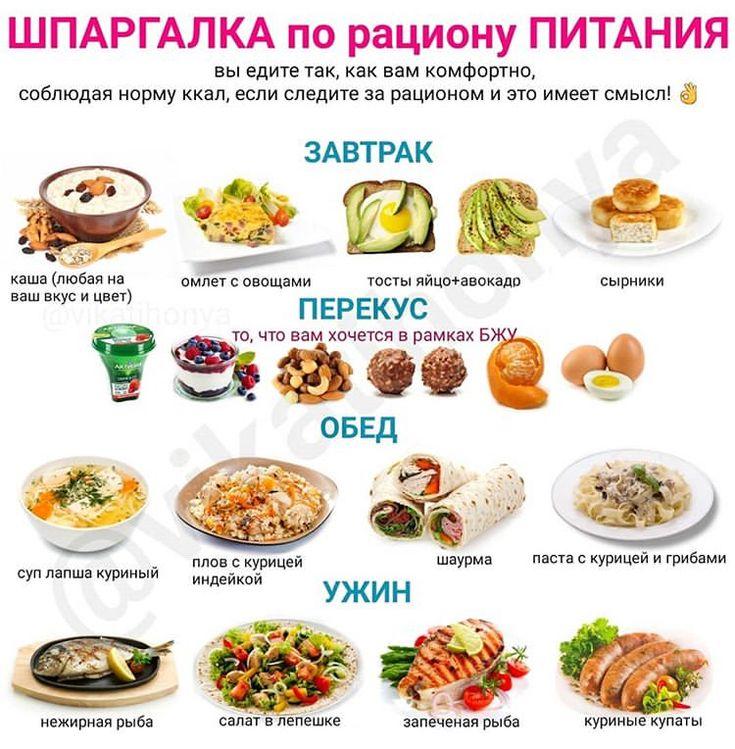 Варианты рациона питания для похудения