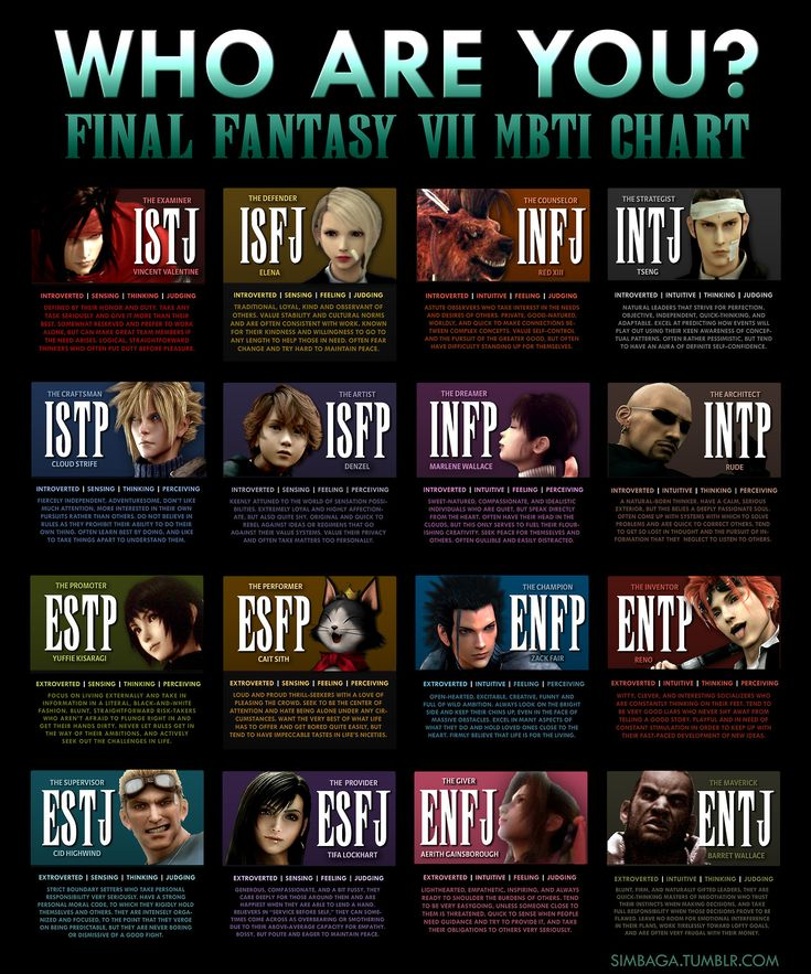 ff7 mbti haha im reno and you camillemarleau7 xd random stuff pinterest final. Black Bedroom Furniture Sets. Home Design Ideas
