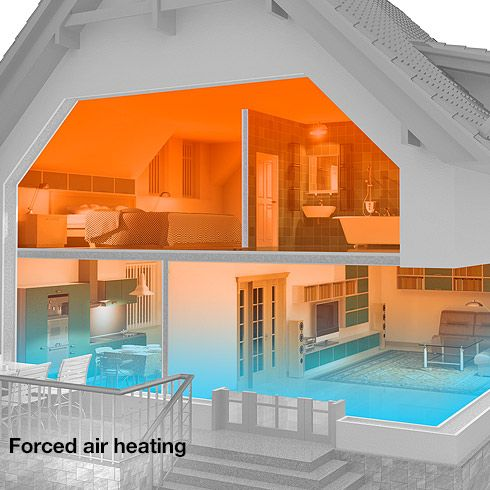 17 Best Ideas About Forced Air Heating On Pinterest