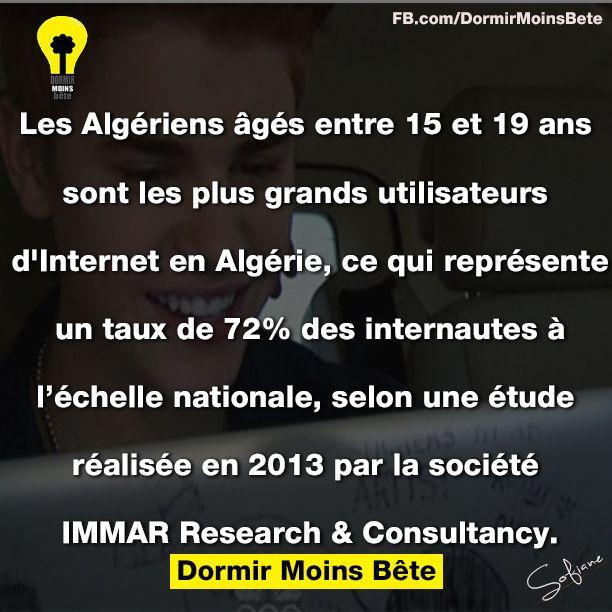 Les Algériens âgés entre 15 et 19 ans sont les plus grands utilisateurs d'internet en Algérie, ce qui représente un taux de 72% des internautes é l'échelle nationale, selon une étude réalisée en 2013 par la société IMMAR Research Consultancy.