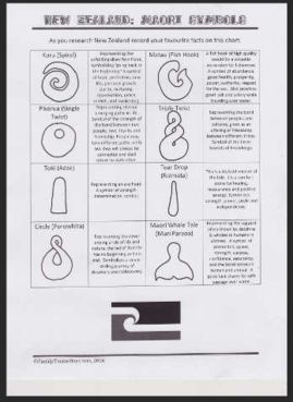 New Zealand Printable Worksheet - Free Printable to Maori Symbols