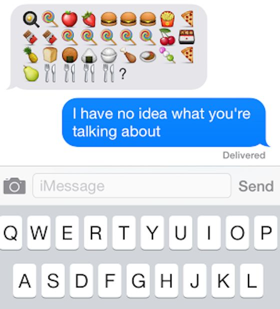 The Answers to the Emoji Recipe Quiz