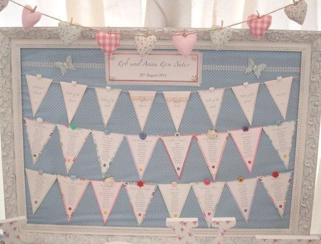 Vintage Sitzplan (Hochzeit,Geburtstag,Taufe)