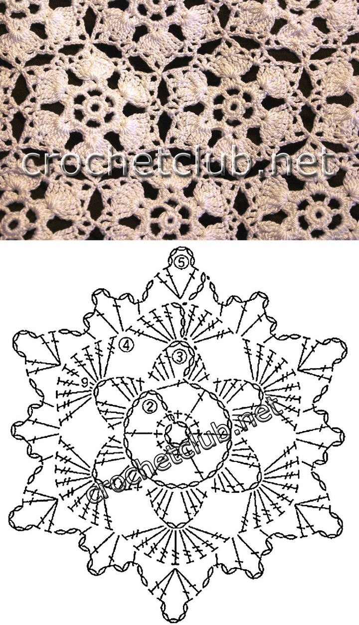 Mejores 8 imágenes de BARRADINHOS DE CROCHE en Pinterest ...