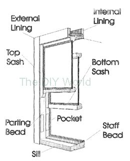 besides Putting On Eyeliner Diy Window Trim further 203365739396231820 further  further ZG9vciBzdGlsZXM. on single hung window parts diagram