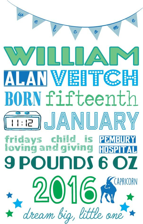 Unique and personalised birth announcement posters to hang for your little one's…