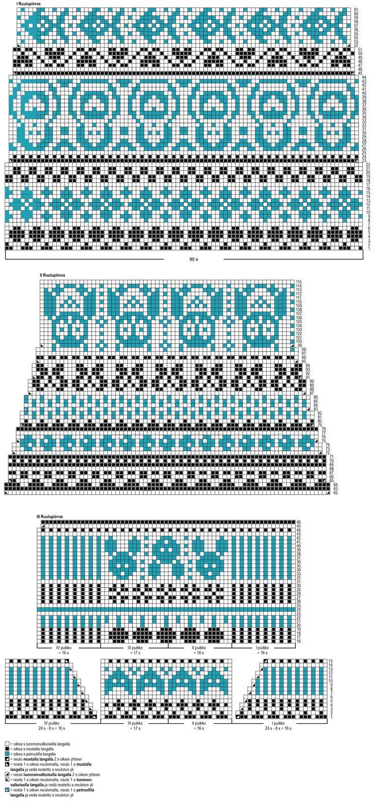 Huviretket-kirjoneulesukat Novita Venla | Novita knits