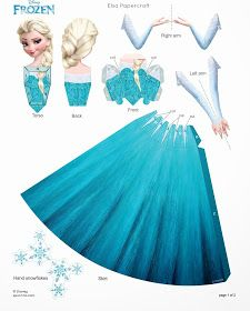 Is it for PARTIES? Is it FREE? Is it CUTE? Has QUALITY? It´s HERE! Oh My Fiesta!: Frozen: Free Printable 3D Paper Dolls.