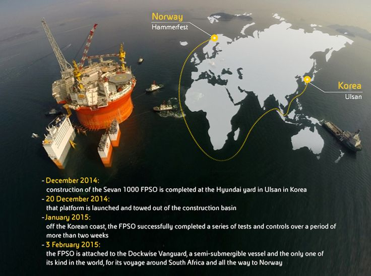 A project I worked on: I was a Project Manager for ENI Goliat.  The project aimed at providing Eni Norge with a Technical Engineering Information Management System supporting Eni's Goliat Operations on Brownfield Modification Projects, This video shows the voyage of the Goliat FPSO from Korea to Norway.