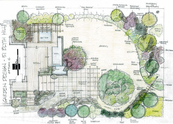 planning a garden layout landscapes design drawings from our portfolio of garden designs 668x480