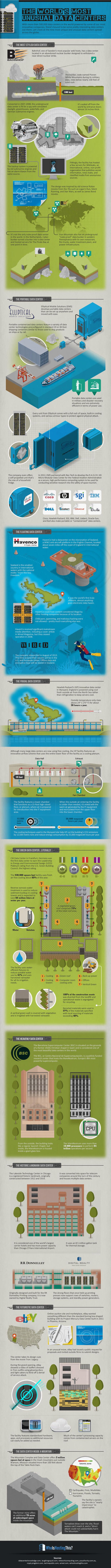 The world's most unusual data centers #infographic